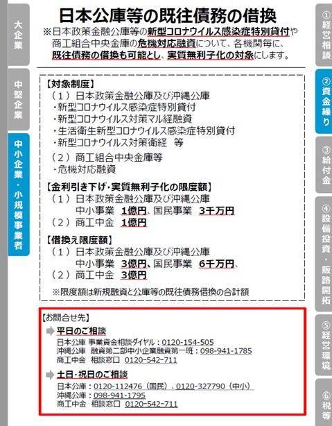 【新型コロナウイルス感染症関連施策】日本公庫等の既往債務の借り換えについて